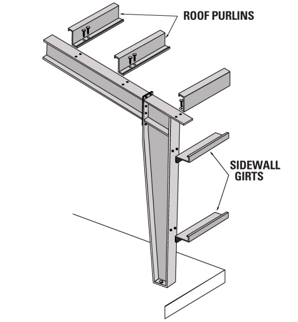 Girts and Purlins